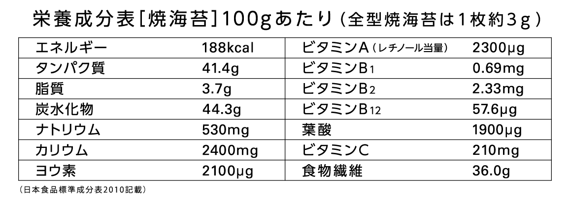 食べ物 カリウム 多い
